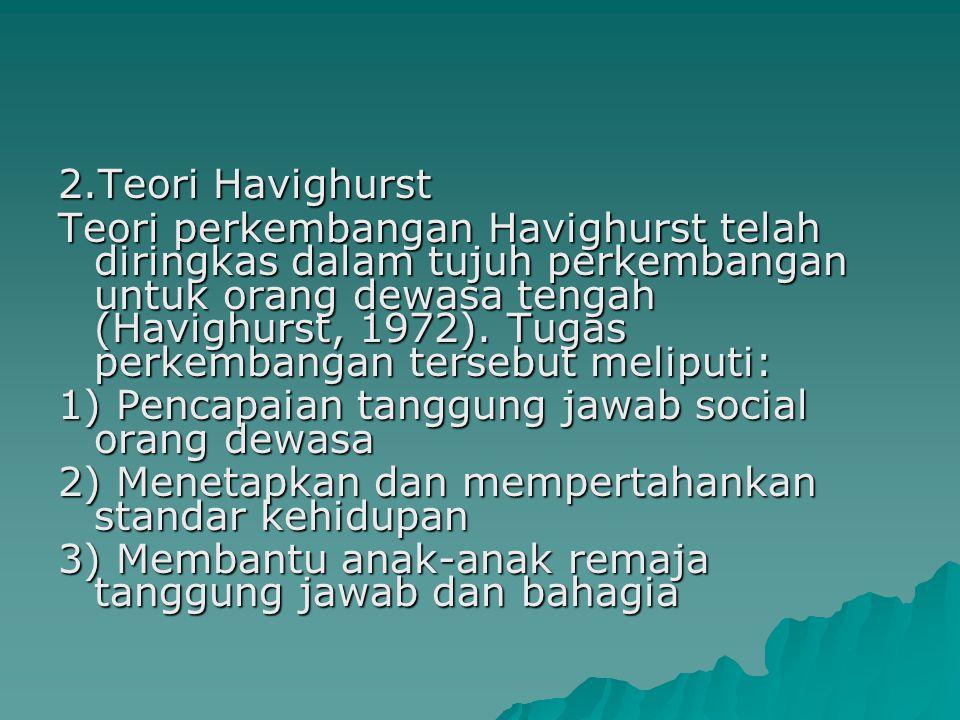 2.Teori Havighurst Teori perkembangan Havighurst telah diringkas dalam tujuh perkembangan untuk orang dewasa tengah (Havighurst, 1972).