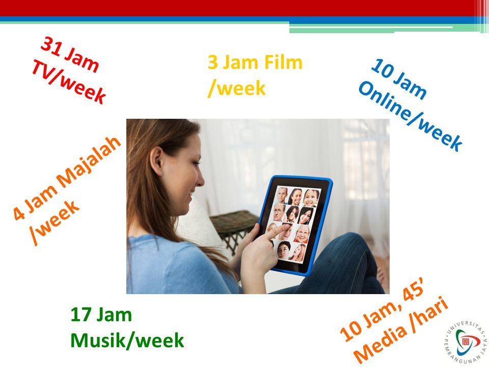 3 Jam Film /week 17 Jam Musik/week 31 Jam TV/week 4 Jam Majalah /week 10 Jam Online/week 10 Jam, 45' Media /hari