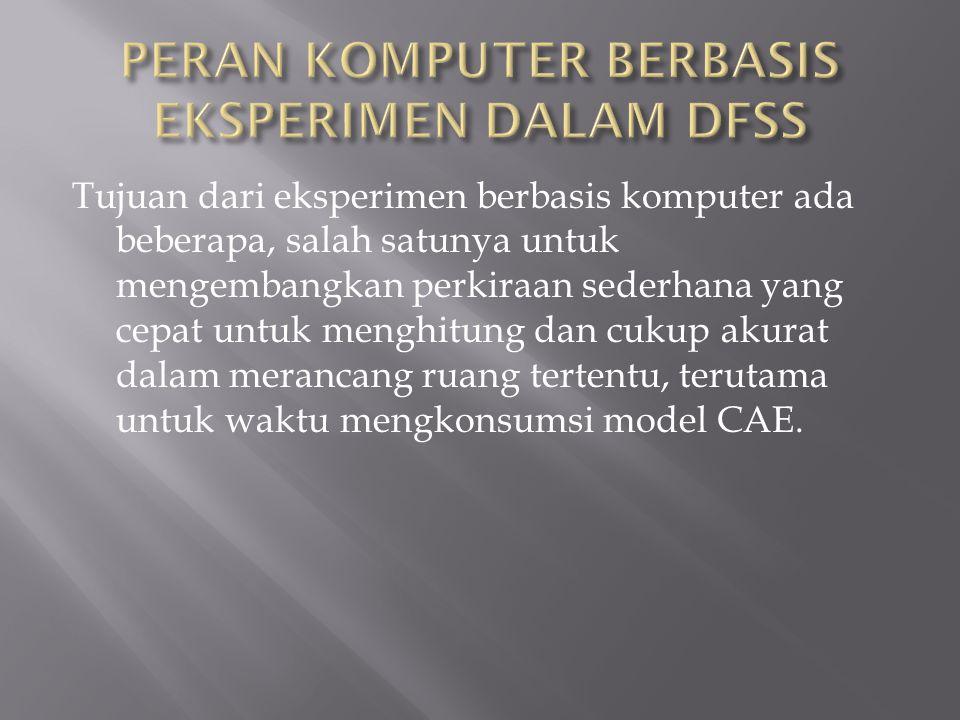 Tujuan dari eksperimen berbasis komputer ada beberapa, salah satunya untuk mengembangkan perkiraan sederhana yang cepat untuk menghitung dan cukup akurat dalam merancang ruang tertentu, terutama untuk waktu mengkonsumsi model CAE.