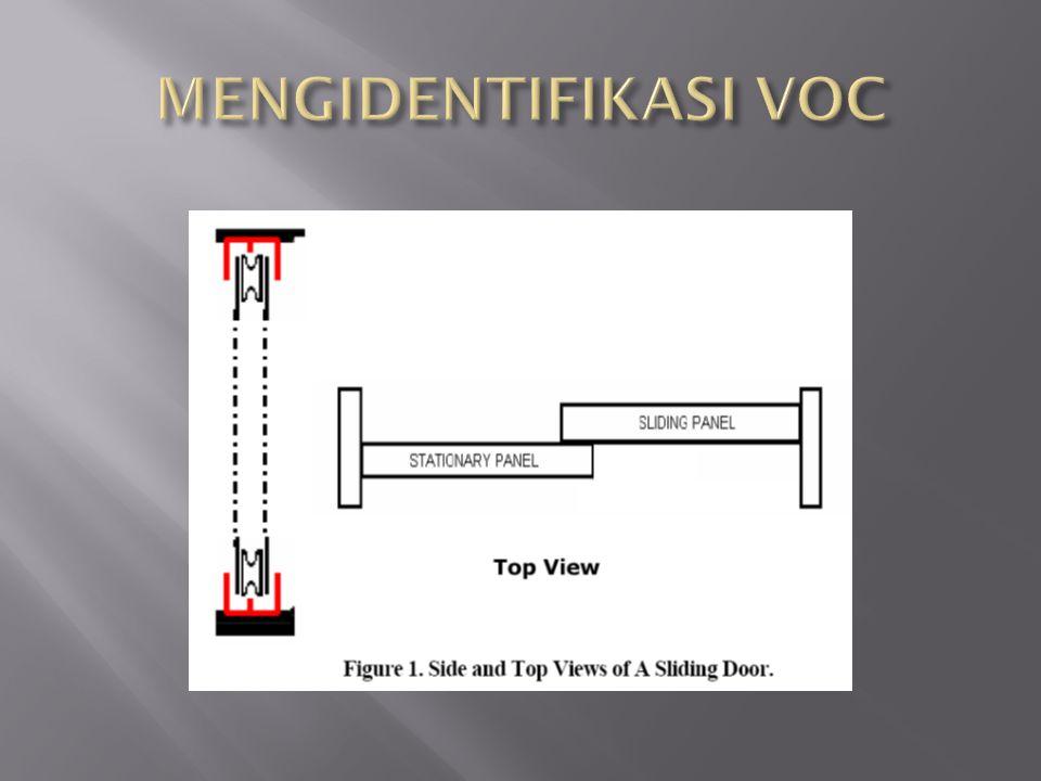 Gambar 1 merupakan tampilan atas dan samping pintu geser yang terdiri dari panel geser, roller, dan sebuah jejak pada gambar.