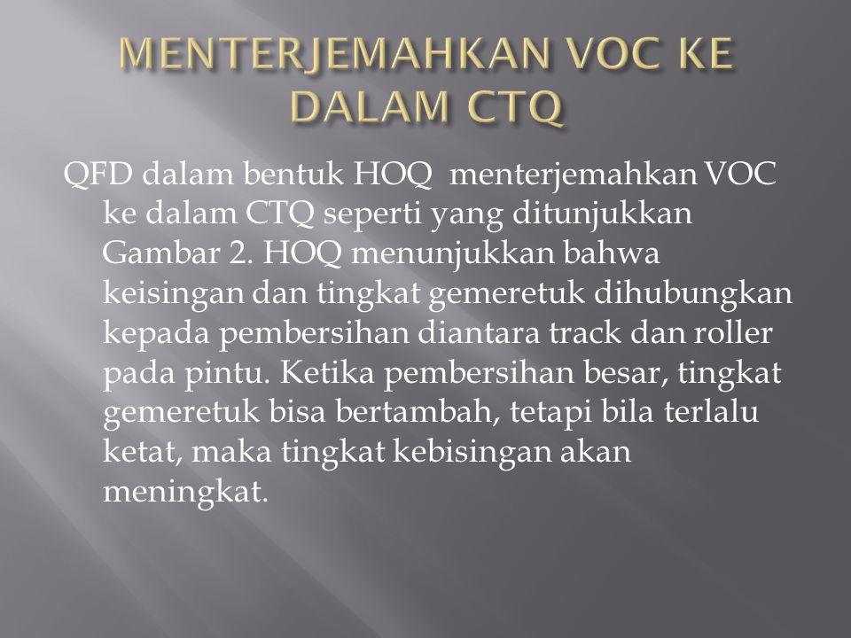 QFD dalam bentuk HOQ menterjemahkan VOC ke dalam CTQ seperti yang ditunjukkan Gambar 2.