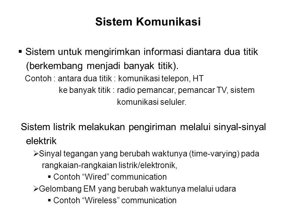 Sistem Komunikasi  Sistem untuk mengirimkan informasi diantara dua titik (berkembang menjadi banyak titik). Contoh : antara dua titik : komunikasi te