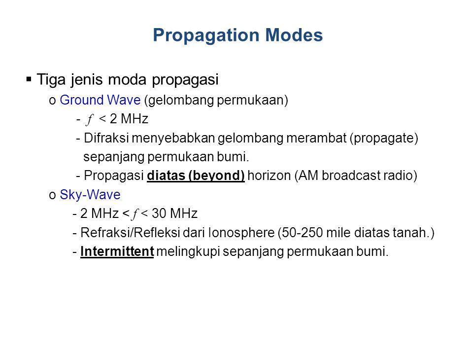 Propagation Modes  Tiga jenis moda propagasi o Ground Wave (gelombang permukaan) - f < 2 MHz - Difraksi menyebabkan gelombang merambat (propagate) se