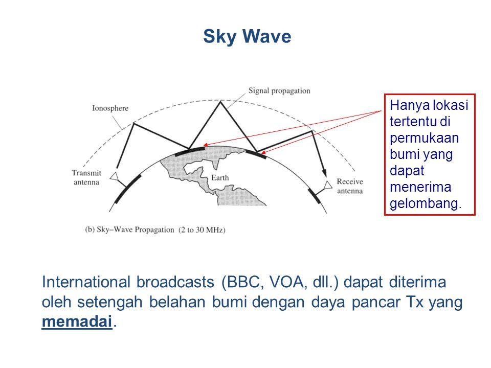 Sky Wave Hanya lokasi tertentu di permukaan bumi yang dapat menerima gelombang. International broadcasts (BBC, VOA, dll.) dapat diterima oleh setengah