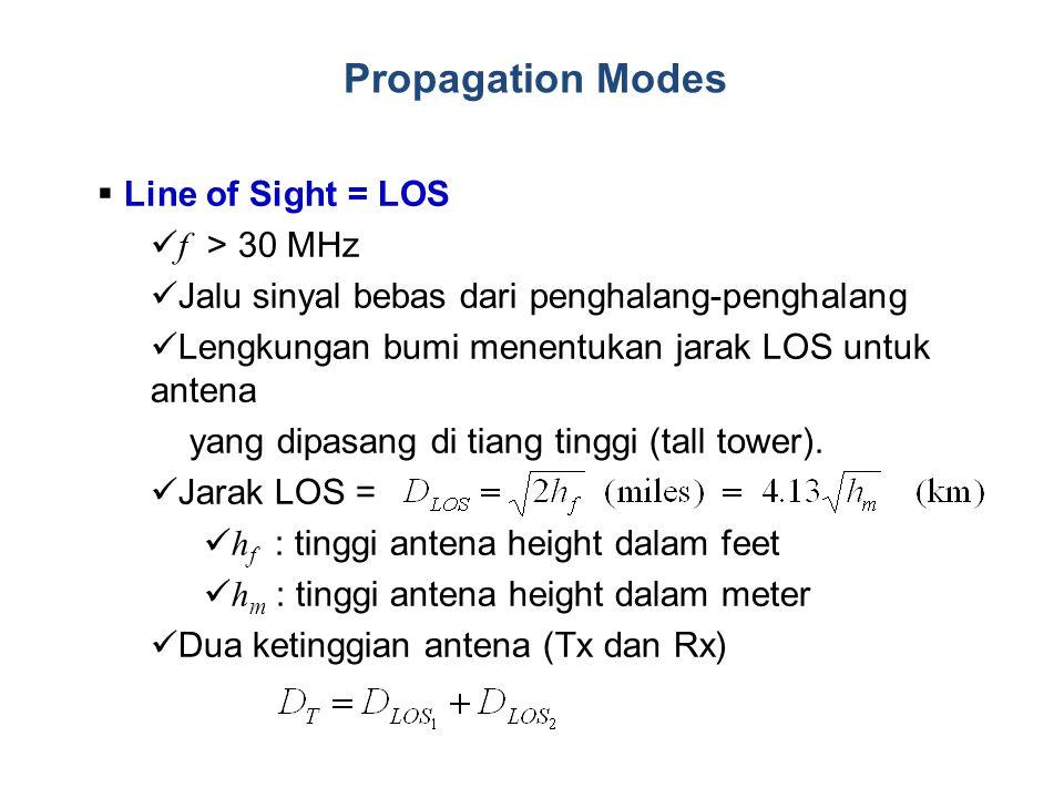 Propagation Modes  Line of Sight = LOS f > 30 MHz Jalu sinyal bebas dari penghalang-penghalang Lengkungan bumi menentukan jarak LOS untuk antena yang