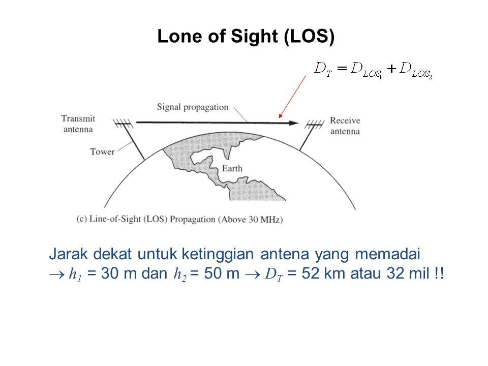 Lone of Sight (LOS) Jarak dekat untuk ketinggian antena yang memadai  h 1 = 30 m dan h 2 = 50 m  D T = 52 km atau 32 mil !!