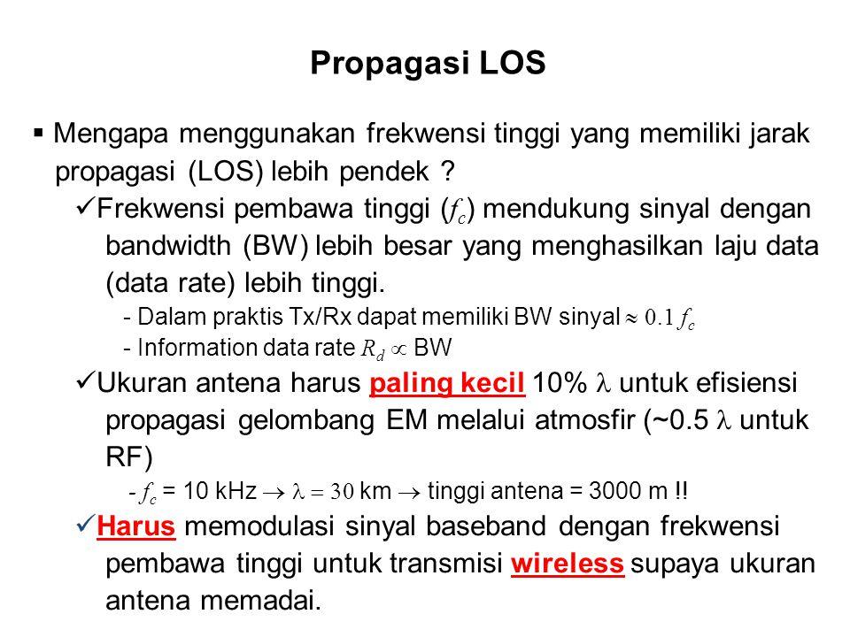 Propagasi LOS  Mengapa menggunakan frekwensi tinggi yang memiliki jarak propagasi (LOS) lebih pendek ? Frekwensi pembawa tinggi ( f c ) mendukung sin