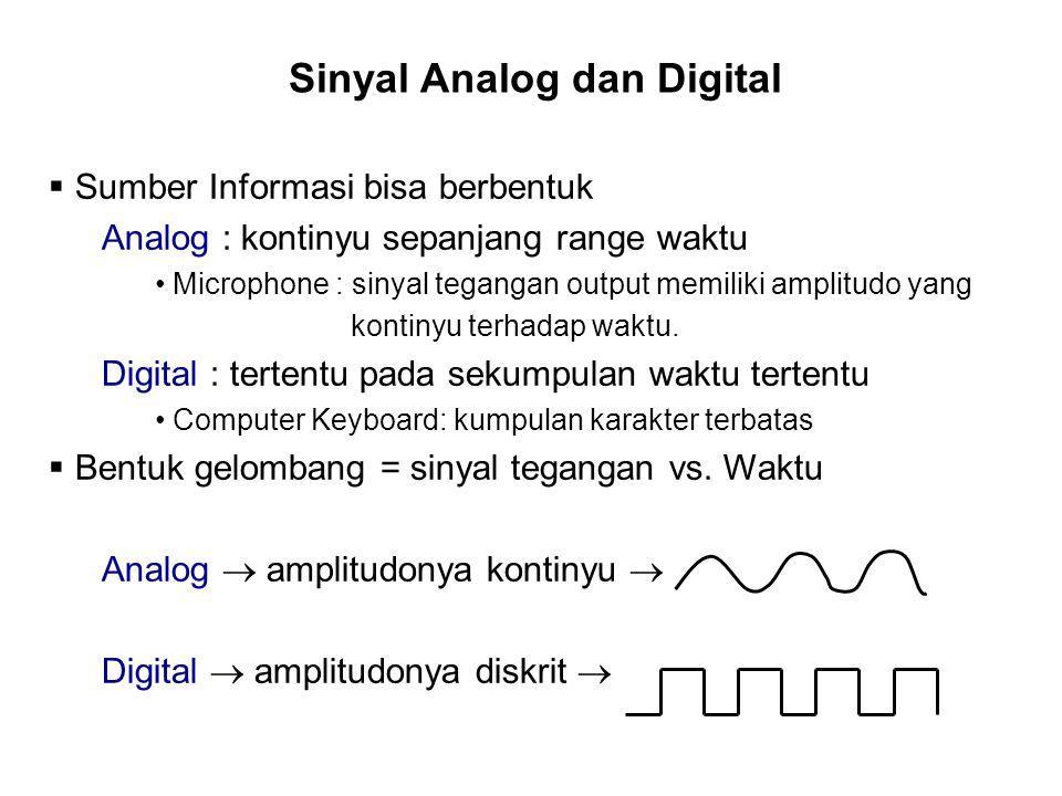 Sinyal Analog dan Digital  Sumber Informasi bisa berbentuk Analog : kontinyu sepanjang range waktu Microphone : sinyal tegangan output memiliki ampli
