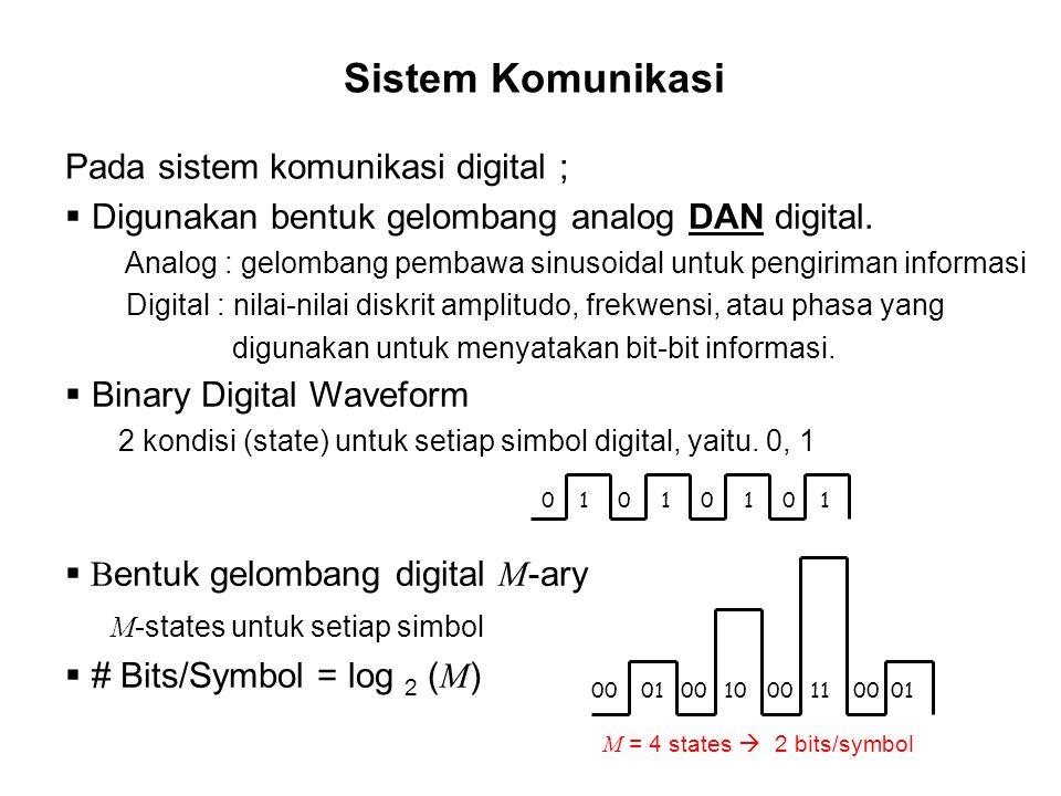 Sistem Komunikasi  Digunakan bentuk gelombang analog DAN digital. Analog : gelombang pembawa sinusoidal untuk pengiriman informasi Digital : nilai-ni