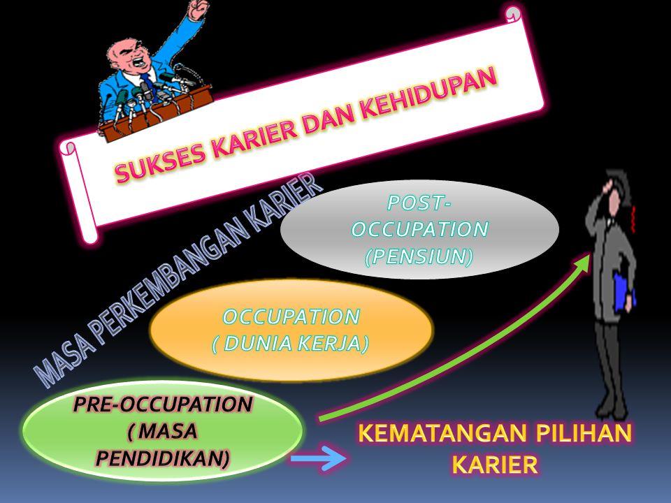  Karir tidak lagi diartikan sebagai suatu pekerjaan, tetapi karir diraih/diwujudkan dalam bentuk suatu pekerjaan yang memiliki berbagai persyaratan m