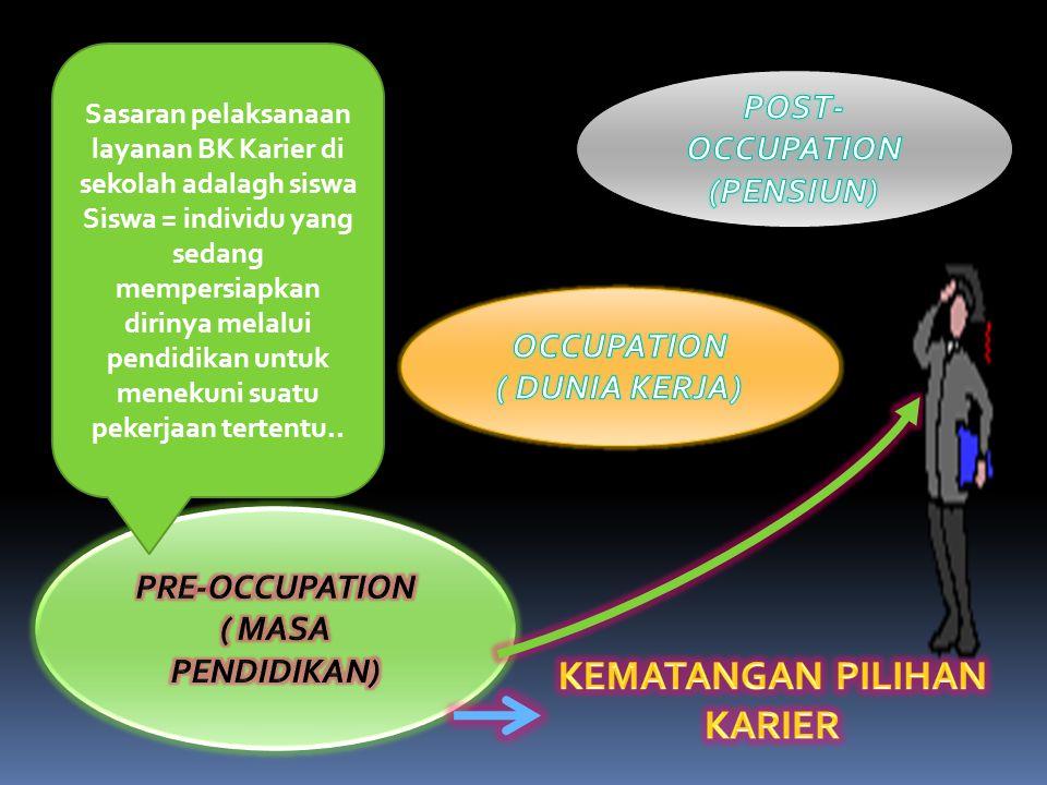 "Kematangan karier (Super,1976)  ""Career Maturity is the repertoire of behavior pertinent to indentifying, choosing, planning, and executing career go"