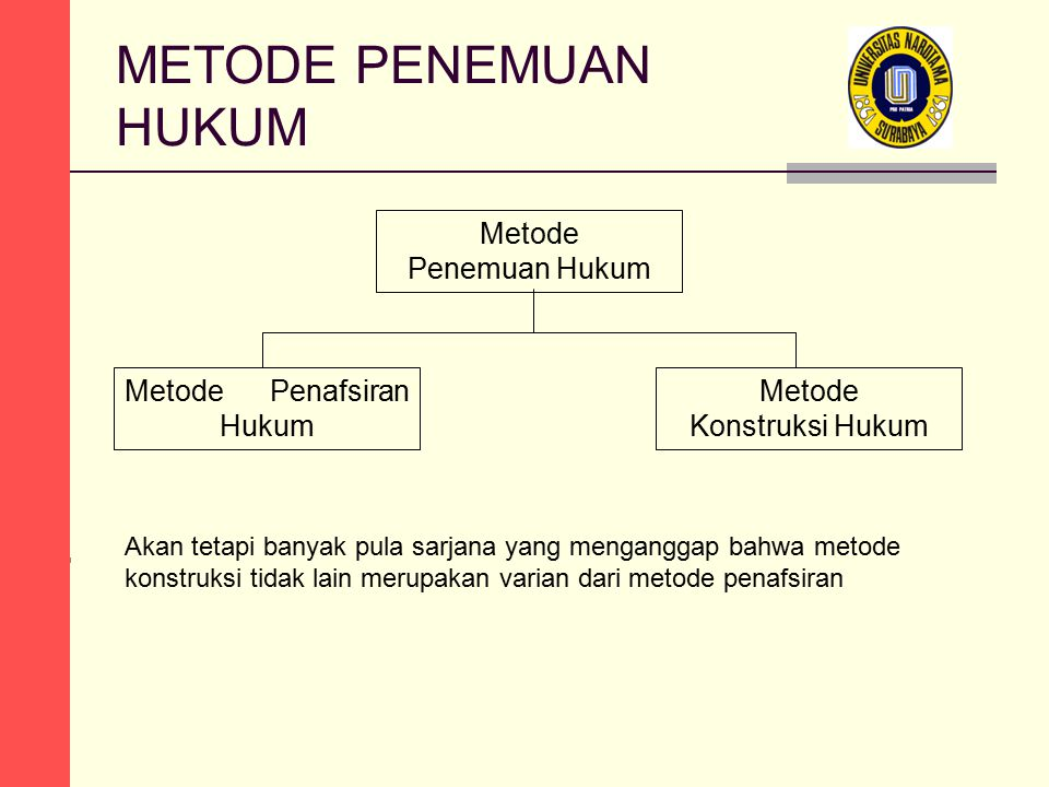 METODE PENEMUAN HUKUM Metode Penemuan Hukum Metode Penafsiran Hukum Metode Konstruksi Hukum Akan tetapi banyak pula sarjana yang menganggap bahwa metode konstruksi tidak lain merupakan varian dari metode penafsiran