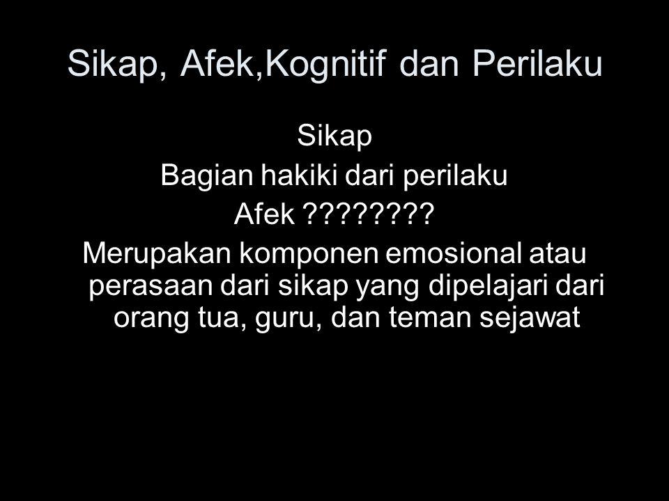Sikap, Afek,Kognitif dan Perilaku Sikap Bagian hakiki dari perilaku Afek ???????? Merupakan komponen emosional atau perasaan dari sikap yang dipelajar