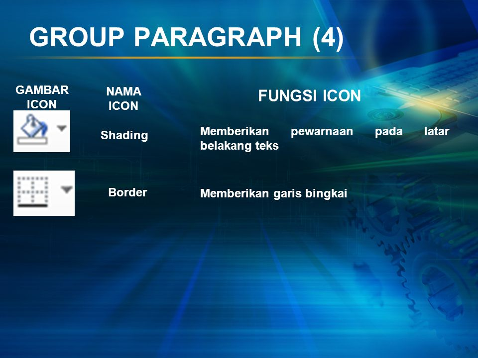 GROUP PARAGRAPH (3) GAMBAR ICON NAMA ICON FUNGSI ICON Center Align Text Right Justify Line Spacing Membuat teks rata tengah Membuat teks rata kanan Me