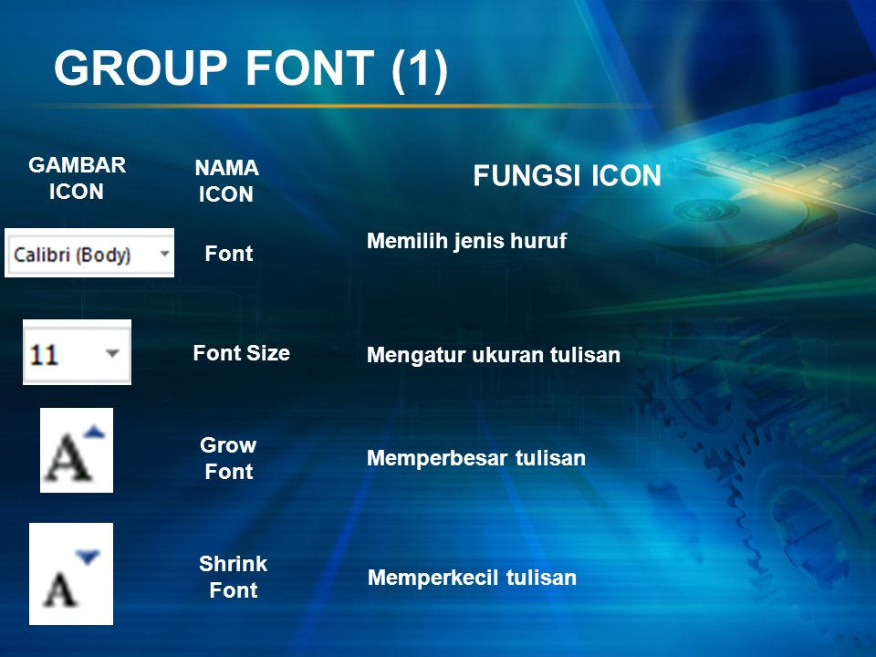 GROUP FONT (1) GAMBAR ICON NAMA ICON FUNGSI ICON Font Font Size Grow Font Shrink Font Memilih jenis huruf Mengatur ukuran tulisan Memperbesar tulisan Memperkecil tulisan