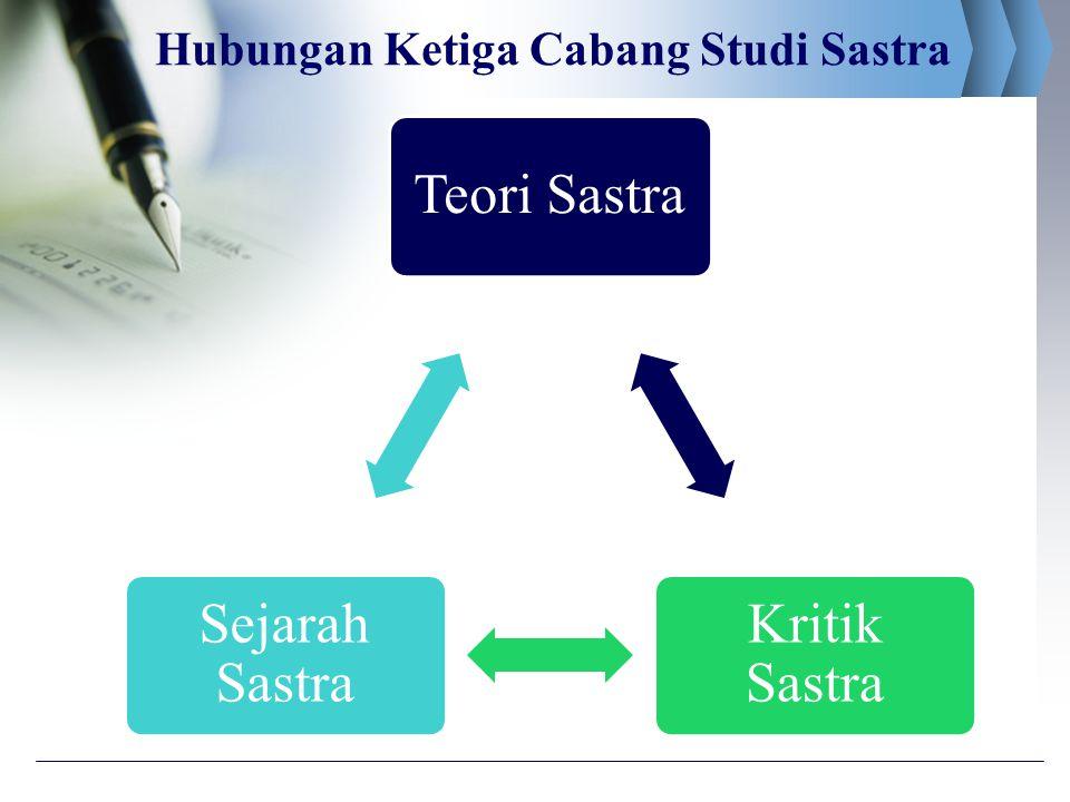 Hubungan Ketiga Cabang Studi Sastra Teori Sastra Kritik Sastra Sejarah Sastra