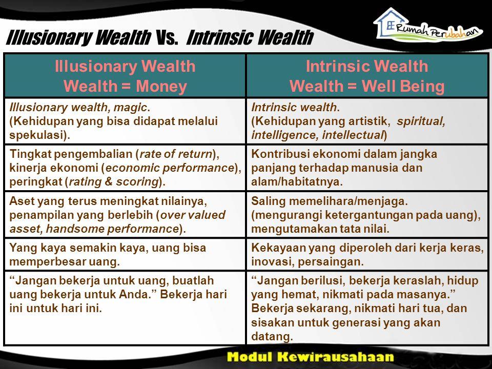 Illusionary Wealth Vs. Intrinsic Wealth Illusionary Wealth Wealth = Money Intrinsic Wealth Wealth = Well Being Illusionary wealth, magic. (Kehidupan y