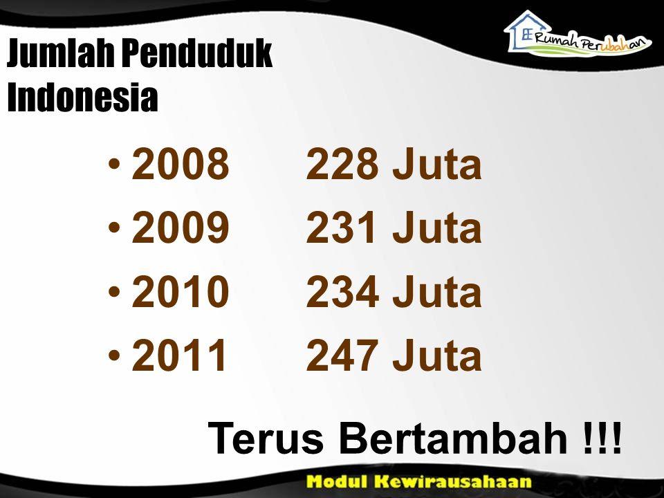 Jumlah Penduduk Indonesia 2008228 Juta 2009231 Juta 2010234 Juta 2011247 Juta Terus Bertambah !!!
