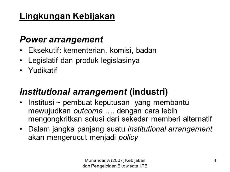 Munandar, A (2007) Kebijakan dan Pengelolaan Ekowisata. IPB 4 Lingkungan Kebijakan Power arrangement Eksekutif: kementerian, komisi, badan Legislatif
