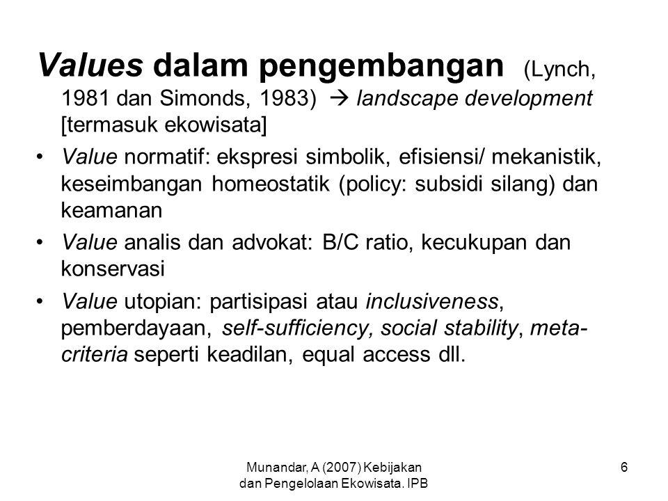Munandar, A (2007) Kebijakan dan Pengelolaan Ekowisata. IPB 6 Values dalam pengembangan (Lynch, 1981 dan Simonds, 1983)  landscape development [terma