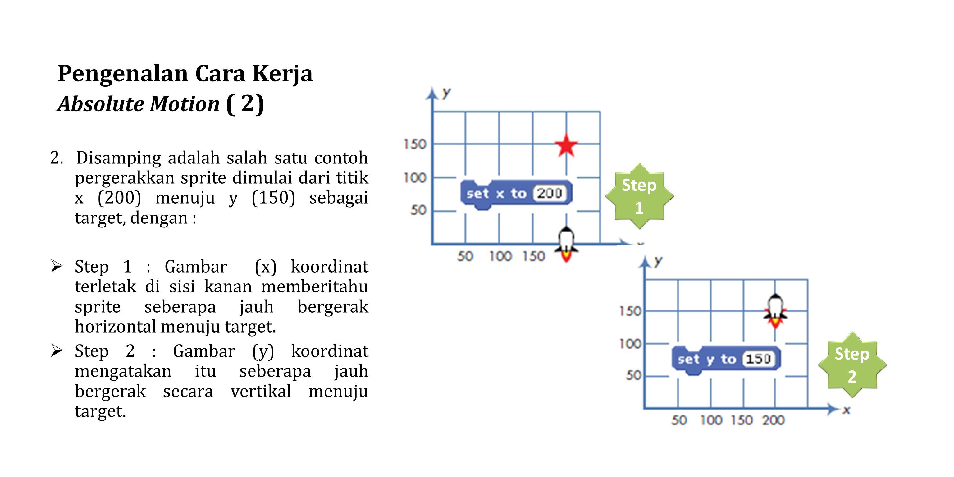 Pengenalan Cara Kerja Absolute Motion ( 2) 2. Disamping adalah salah satu contoh pergerakkan sprite dimulai dari titik x (200) menuju y (150) sebagai