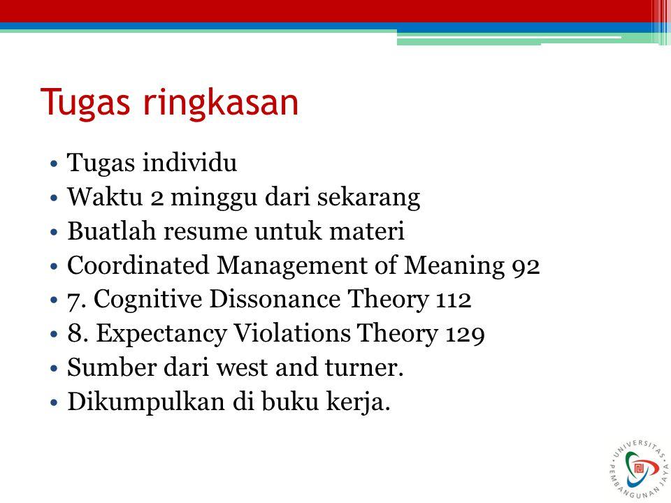 Tugas ringkasan Tugas individu Waktu 2 minggu dari sekarang Buatlah resume untuk materi Coordinated Management of Meaning 92 7. Cognitive Dissonance T