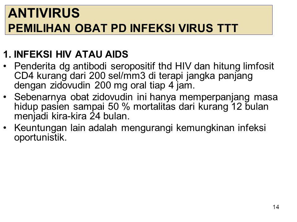 15 ANTIVIRUS PEMILIHAN OBAT PD INFEKSI VIRUS TTT 2.