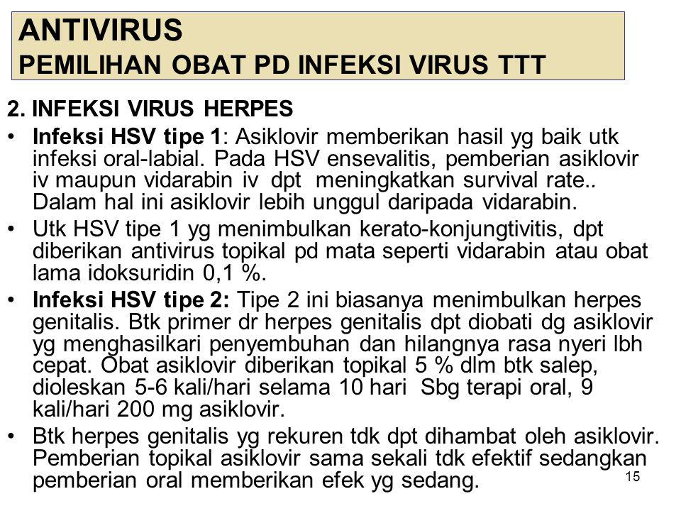 16 ANTIVIRUS PEMILIHAN OBAT PD INFEKSI VIRUS TTT 3.