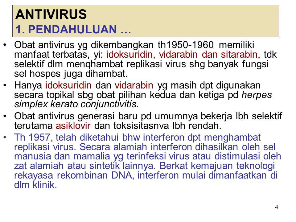 5 ANTIVIRUS PEMBAHASAN OBAT ANTIVIRUS 1.