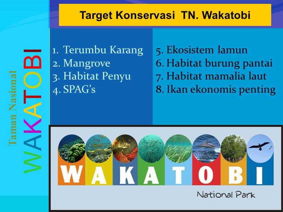 WAKATOBIWAKATOBI Taman Nasional 1.Terumbu Karang 2.Mangrove 3.Habitat Penyu 4.SPAG's 5.Ekosistem lamun 6.Habitat burung pantai 7.Habitat mamalia laut 8.Ikan ekonomis penting Target Konservasi TN.