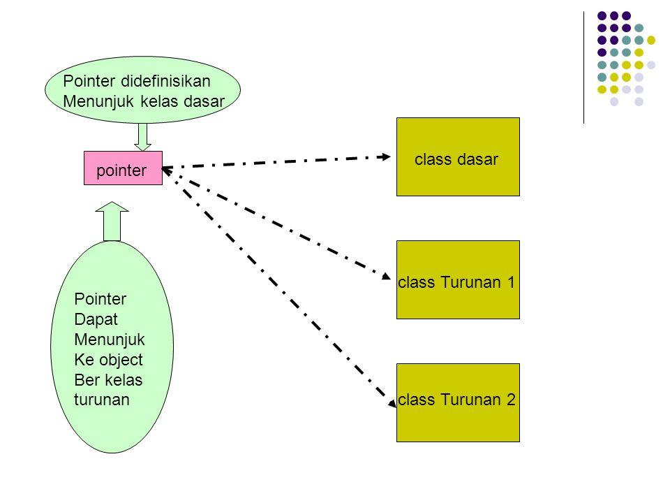 class dasar class Turunan 1 class Turunan 2 pointer Pointer Dapat Menunjuk Ke object Ber kelas turunan Pointer didefinisikan Menunjuk kelas dasar