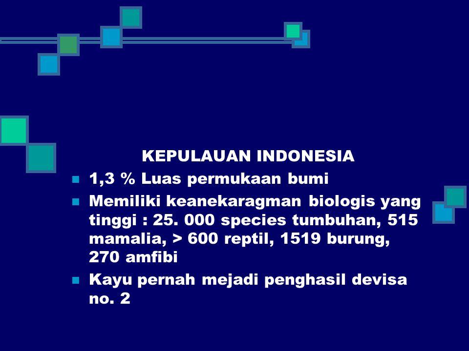 KEPULAUAN INDONESIA 1,3 % Luas permukaan bumi Memiliki keanekaragman biologis yang tinggi : 25. 000 species tumbuhan, 515 mamalia, > 600 reptil, 1519