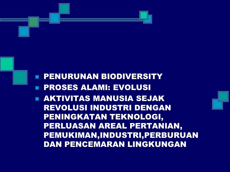 PENURUNAN BIODIVERSITY PROSES ALAMI: EVOLUSI AKTIVITAS MANUSIA SEJAK REVOLUSI INDUSTRI DENGAN PENINGKATAN TEKNOLOGI, PERLUASAN AREAL PERTANIAN, PEMUKI