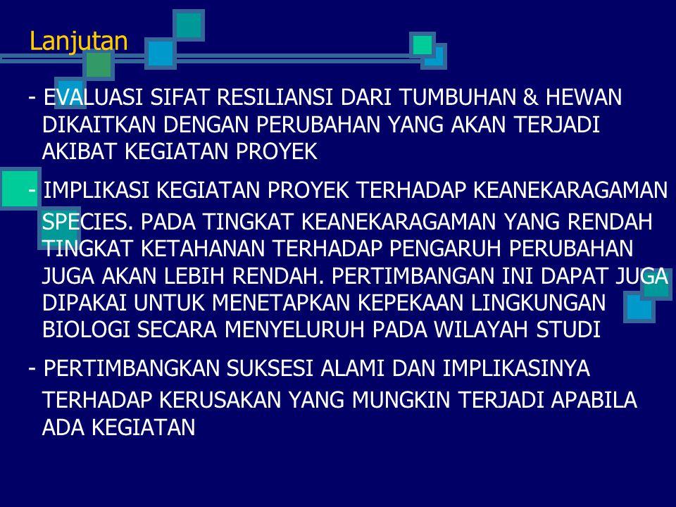 MANFAAT DAN UPAYA PELESTARIAN BIODIVERSITY Oleh Baharuddin Nurkin -Dawn-