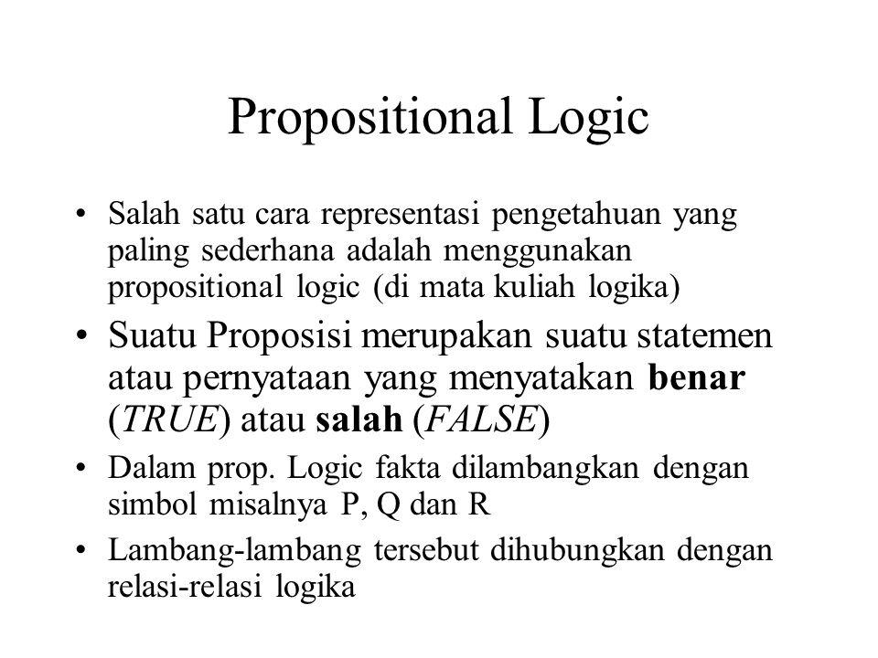Propositional Logic Salah satu cara representasi pengetahuan yang paling sederhana adalah menggunakan propositional logic (di mata kuliah logika) Suatu Proposisi merupakan suatu statemen atau pernyataan yang menyatakan benar (TRUE) atau salah (FALSE) Dalam prop.