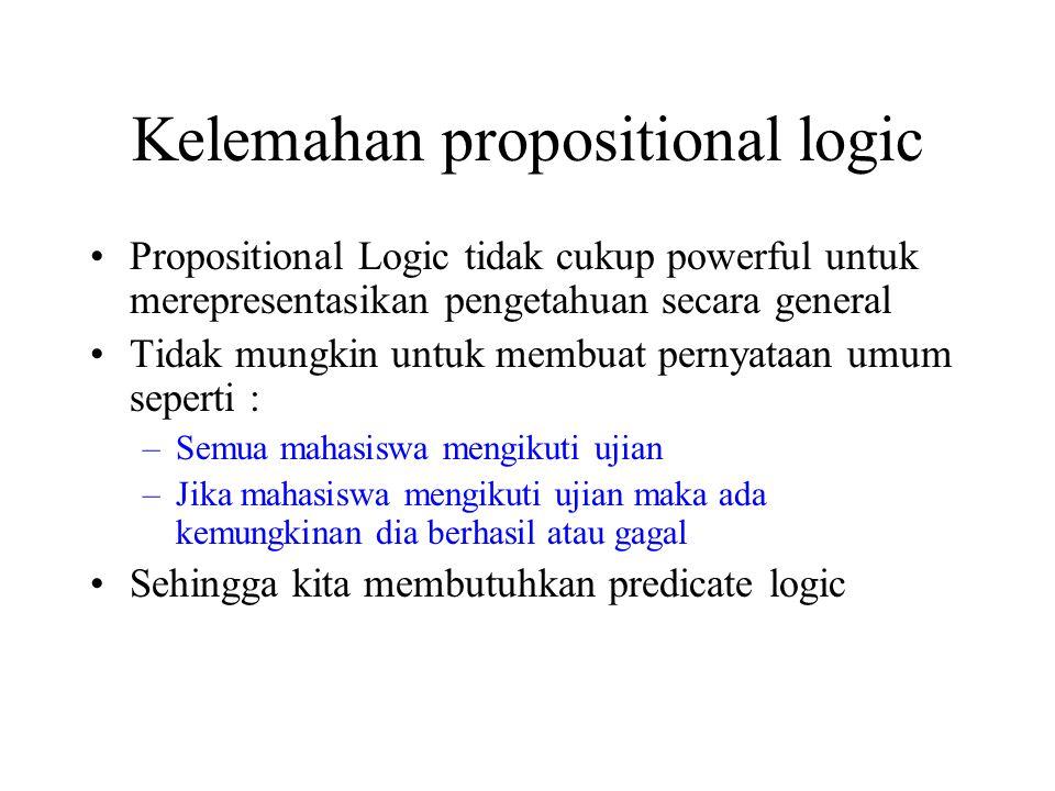 Kelemahan propositional logic Propositional Logic tidak cukup powerful untuk merepresentasikan pengetahuan secara general Tidak mungkin untuk membuat pernyataan umum seperti : –Semua mahasiswa mengikuti ujian –Jika mahasiswa mengikuti ujian maka ada kemungkinan dia berhasil atau gagal Sehingga kita membutuhkan predicate logic