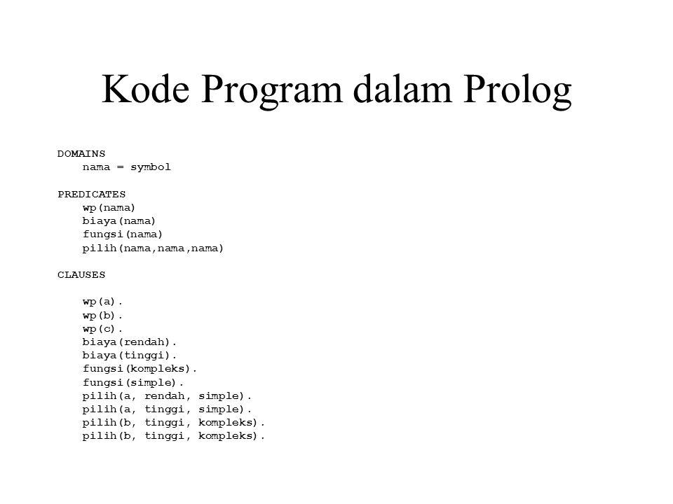 Kode Program dalam Prolog DOMAINS nama = symbol PREDICATES wp(nama) biaya(nama) fungsi(nama) pilih(nama,nama,nama) CLAUSES wp(a).