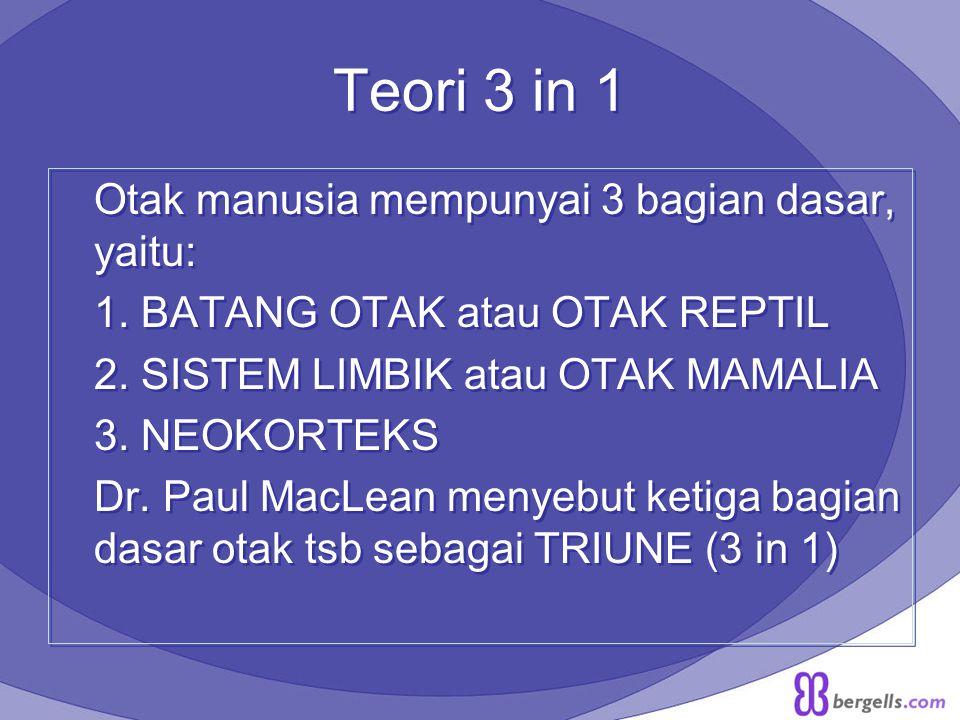 Teori 3 in 1 Otak manusia mempunyai 3 bagian dasar, yaitu: 1. BATANG OTAK atau OTAK REPTIL 2. SISTEM LIMBIK atau OTAK MAMALIA 3. NEOKORTEKS Dr. Paul M