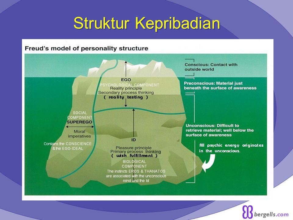 Struktur Kepribadian