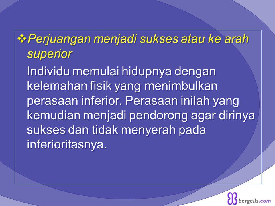  Perjuangan menjadi sukses atau ke arah superior Individu memulai hidupnya dengan kelemahan fisik yang menimbulkan perasaan inferior. Perasaan inilah