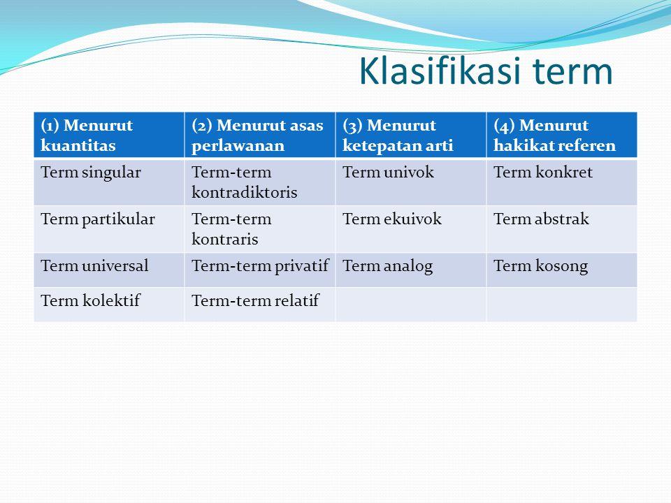 Klasifikasi term (1) Menurut kuantitas (2) Menurut asas perlawanan (3) Menurut ketepatan arti (4) Menurut hakikat referen Term singularTerm-term kontradiktoris Term univokTerm konkret Term partikularTerm-term kontraris Term ekuivokTerm abstrak Term universalTerm-term privatifTerm analogTerm kosong Term kolektifTerm-term relatif