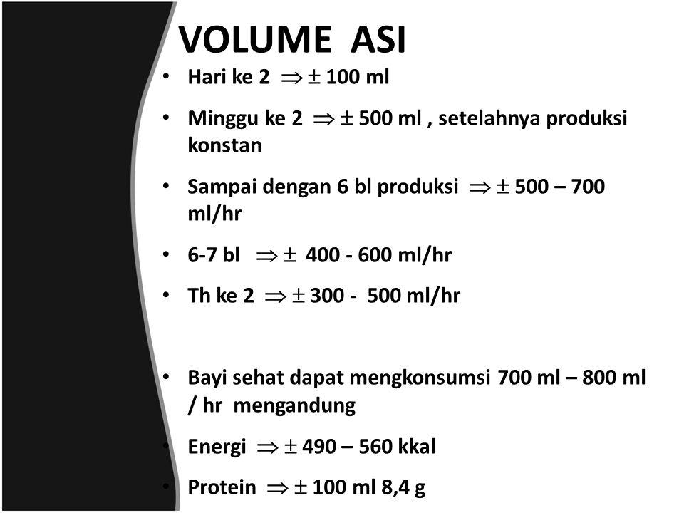 VOLUME ASI Hari ke 2   100 ml Minggu ke 2   500 ml, setelahnya produksi konstan Sampai dengan 6 bl produksi   500 – 700 ml/hr 6-7 bl   400 - 6