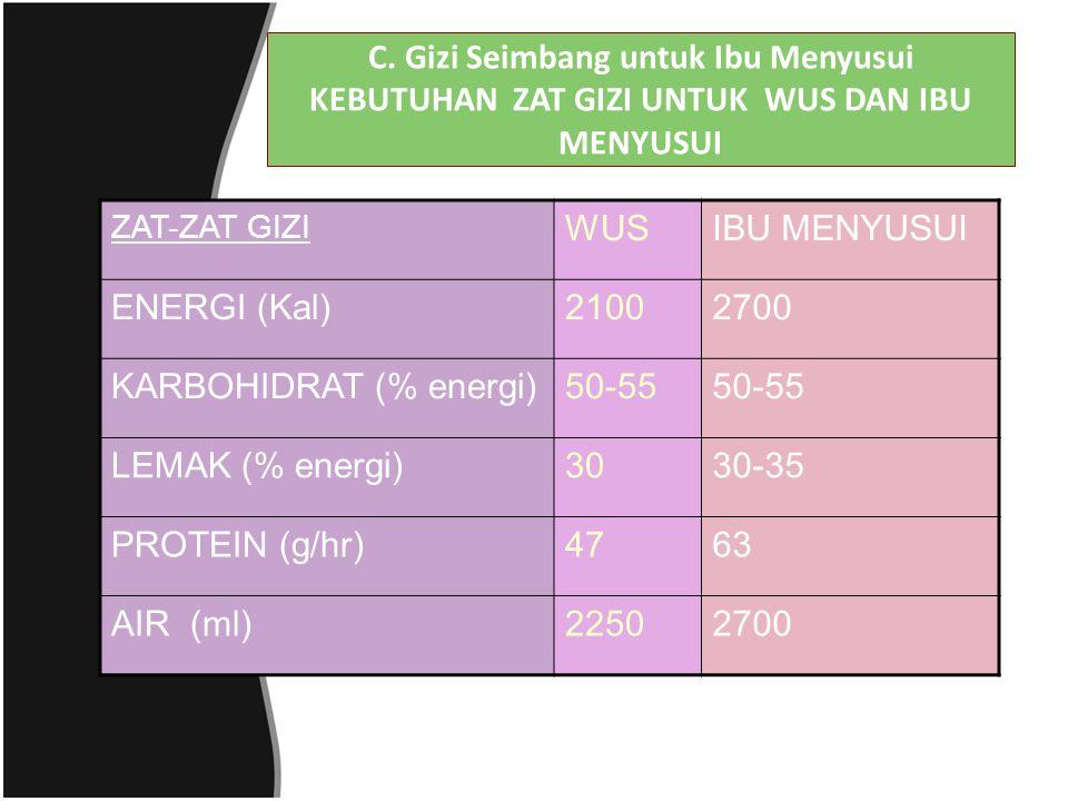 C. Gizi Seimbang untuk Ibu Menyusui KEBUTUHAN ZAT GIZI UNTUK WUS DAN IBU MENYUSUI ZAT-ZAT GIZI WUSIBU MENYUSUI ENERGI (Kal)21002700 KARBOHIDRAT (% ene
