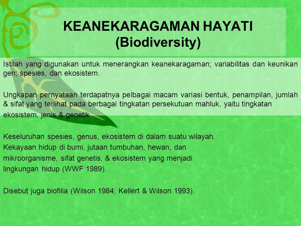 Istilah yang digunakan untuk menerangkan keanekaragaman; variabilitas dan keunikan gen; spesies, dan ekosistem.