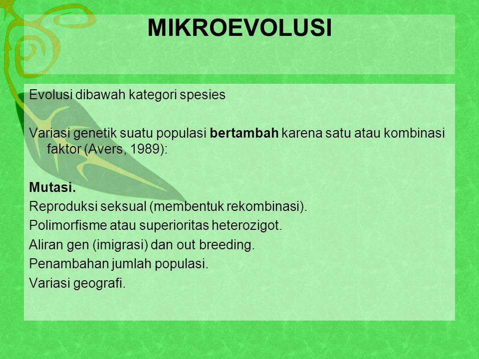 MIKROEVOLUSI Evolusi dibawah kategori spesies Variasi genetik suatu populasi bertambah karena satu atau kombinasi faktor (Avers, 1989): Mutasi.