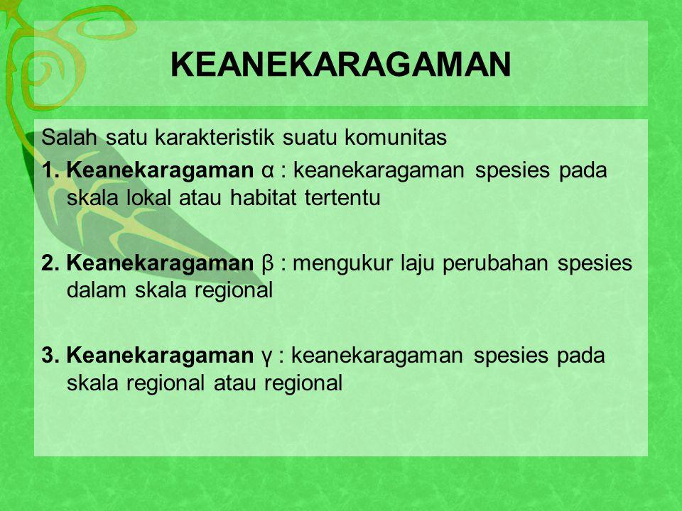 KEANEKARAGAMAN Salah satu karakteristik suatu komunitas 1.