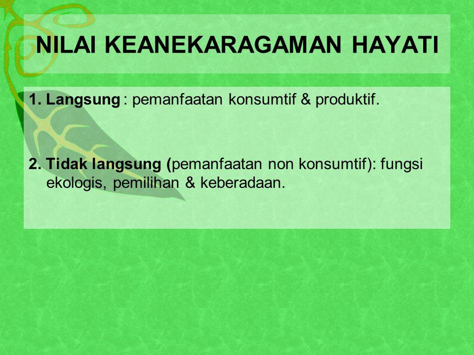 1.Langsung: pemanfaatan konsumtif & produktif. 2.