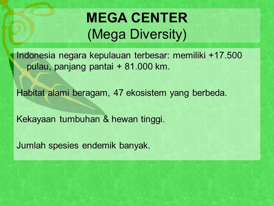 MEGA CENTER (Mega Diversity) Indonesia negara kepulauan terbesar: memiliki +17.500 pulau, panjang pantai + 81.000 km.