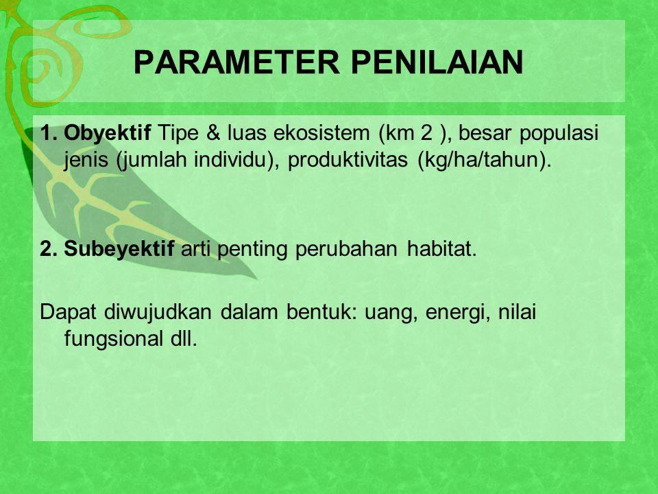 Kawasan biogeografi Indonesia (1).