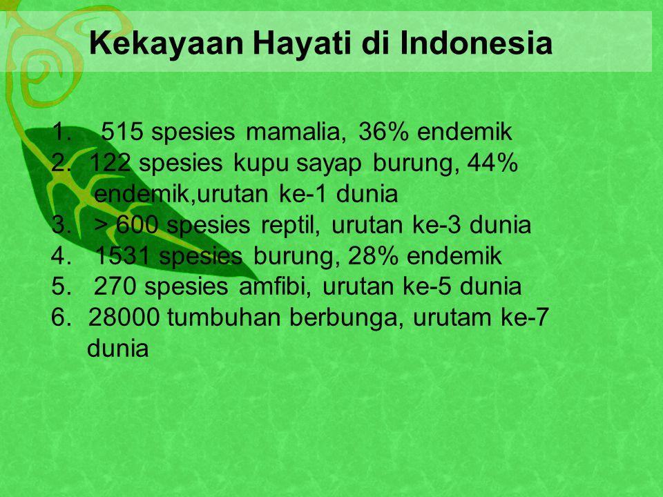 Kekayaan Hayati di Indonesia 1.